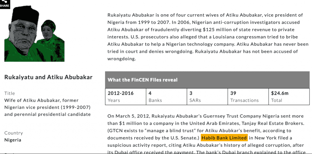 US Government Places Atiku And His Wives Under International Banking Surveillance 2