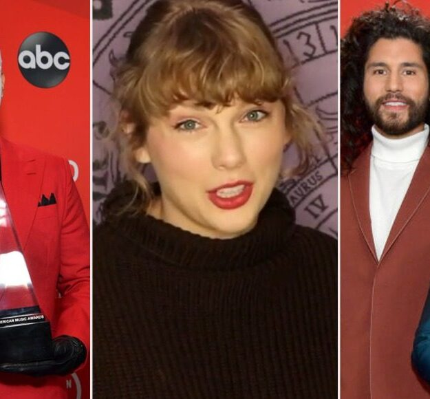 AMA 2020: Taylor Swift, The Weeknd win big (See full winners list)