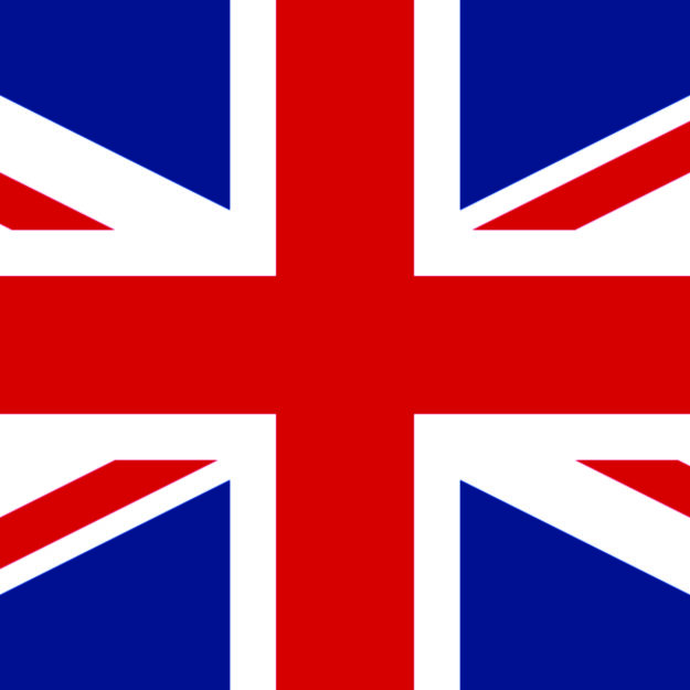 Difference between England, Britain and United Kingdom